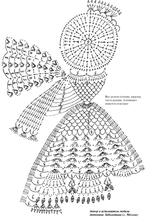 Вяжем ангела крючком схема