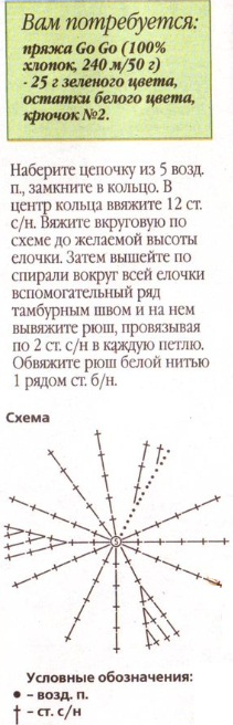 jcomments on.  Елочка связана крючком 2 из пряжи 100% хлопок(240м/50 г) .