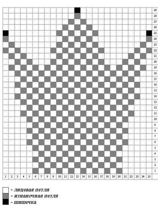 Схема узора короны спицами
