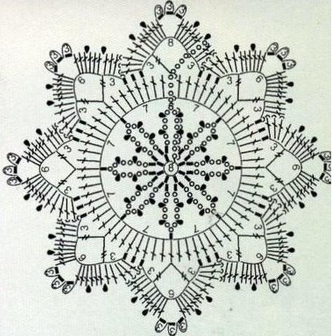Салфетки крючком со схемами снежинки фото 785