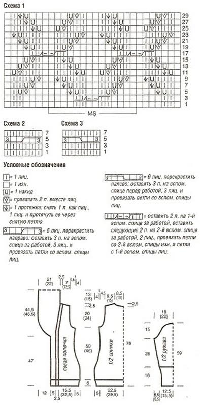 Схемы вязания кофточек с горловины