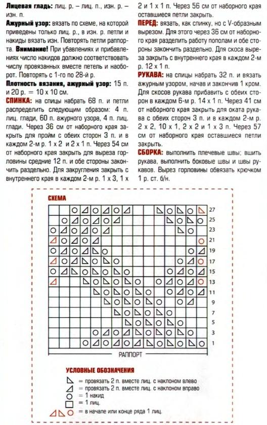 схема вязания спицами ажурного жакета - ВЯЗАНКА.