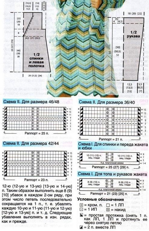 Миссони платье спицами схема и описание для