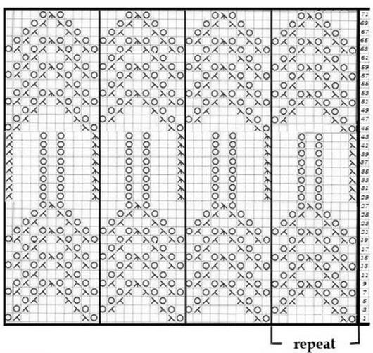 Узоры для вязания на спицах ажурные на шали 62