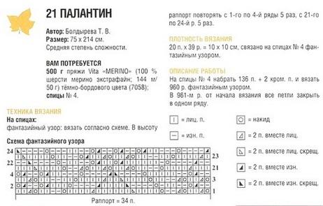 Схемы вязания спицами палантинов 95