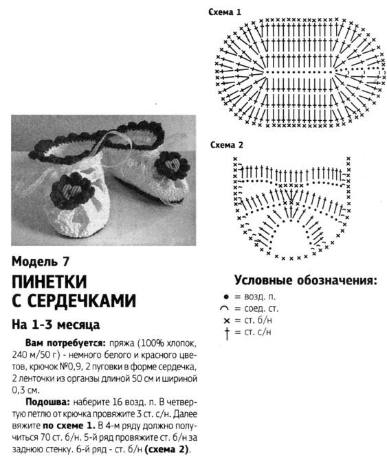 Вязание пинеток крючком схемы