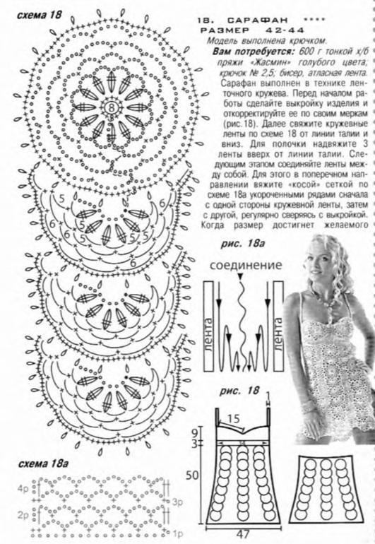 www.mega-grad.ru.  Загружено 2 месяца и 3 дня назад с. в коллекцию. вязаные летние сарафаны.