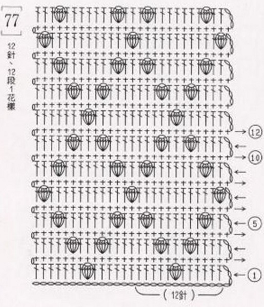 Рисунок шишечки спицами схема фото 486