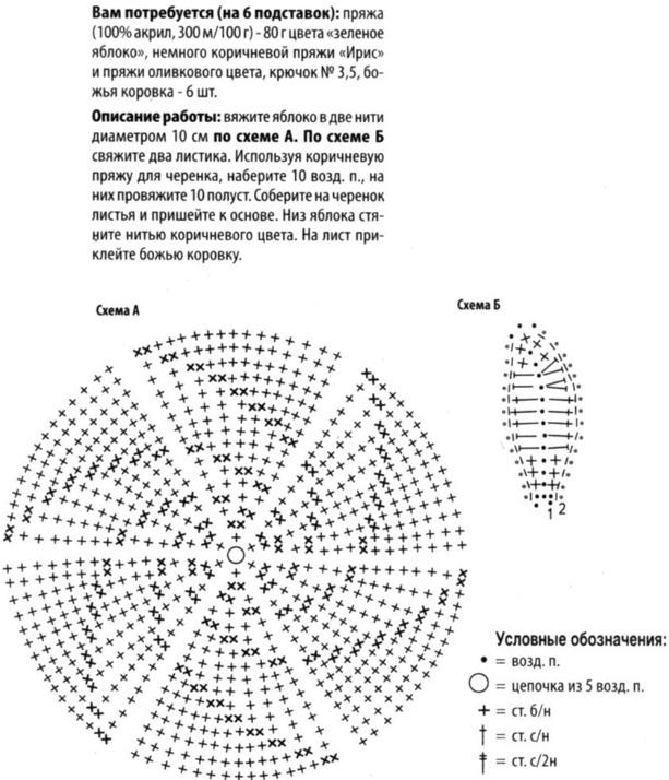 Схема вязания сферы крючком 12
