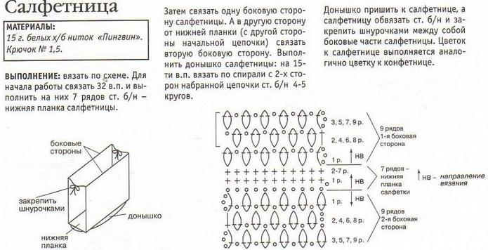 Вязаная посуда крючком схема