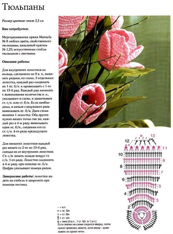 Тюльпаны связаны крючком 1,25 из мерсеризованной пряжи любого цвета.  Размер цветков около 5,5 см. Схема вязания и...