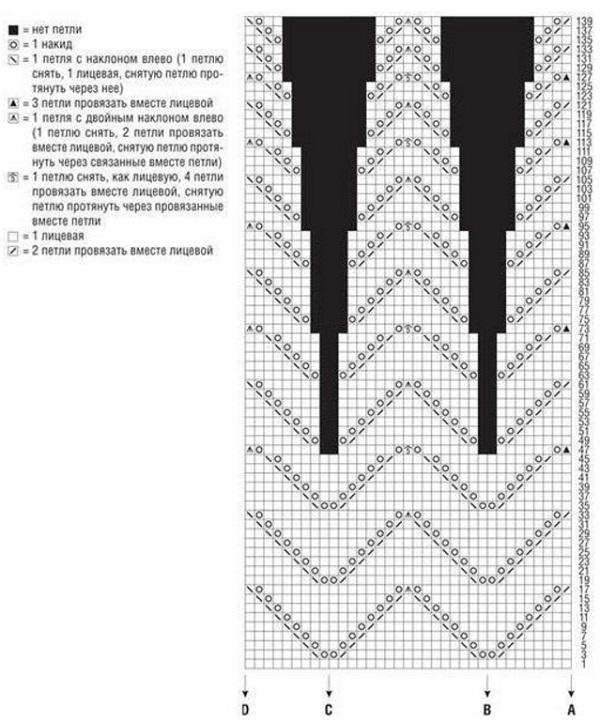 белый сарафан крючком схемы и описание