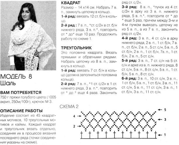 Схема вязания шали крючком.