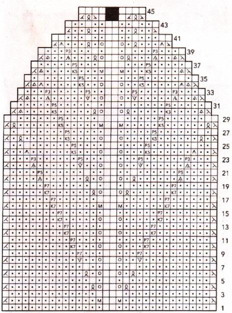 """Шапочка с узором  """"листья """" связана спицами 3.75 и 4.5.  Вязаная шапка схема jcomments on."""