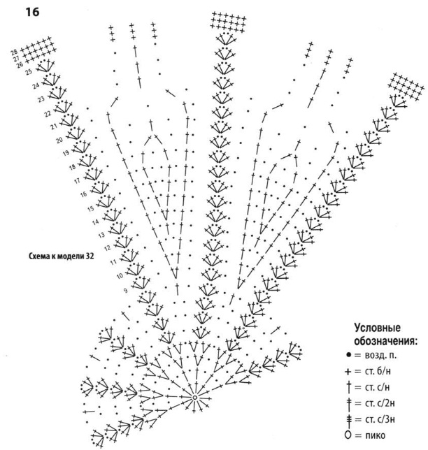Схема Вязания Ажурного Берета