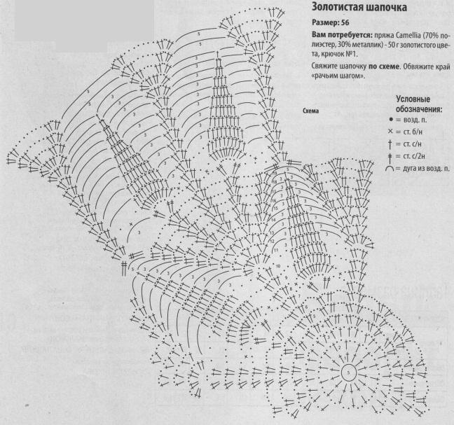 """Размер 56.  Схема вязания ажурной шапочки крючком jcomments on.  Модель шапочки взята из журнала  """"Вязаный креатив """"..."""