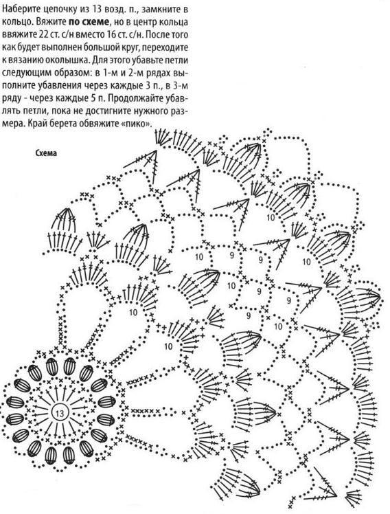 Летний берет из х/б пряжи - Описание вязания, схемы вязания. схему зу 2м.  Берет - Вязание Крючком.  Блог Настика.