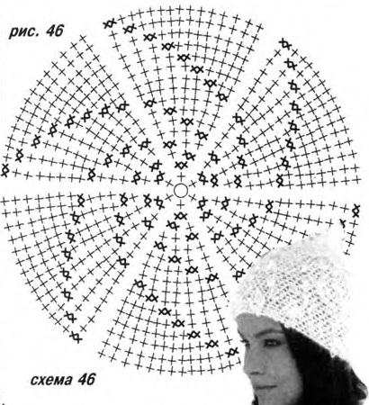 Эта связанная крючком шапочка-трансформер примечательна тем, что имеет много вариантов для украшения женской головки