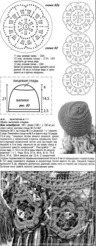 Часть 34. пишет : Схема взание шапки спицами и перелины крючком.