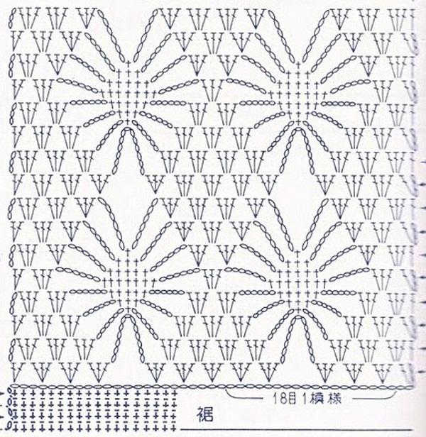 Узоры ажурного вязания крючком схемы и описание