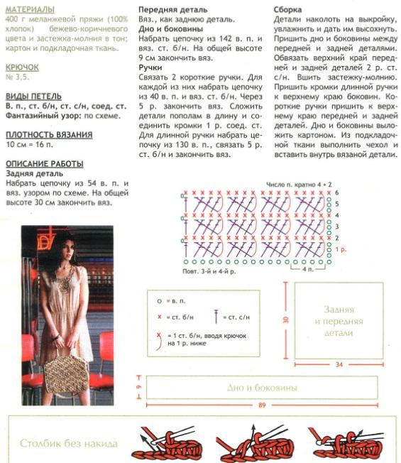Схемы для вязания спицами из ленточной пряжи
