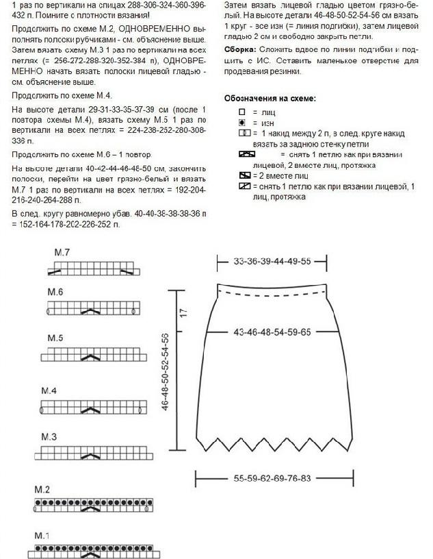 вязание спицами юбки схемы 3. vjazanie-spicami-jubki-shemy-3.