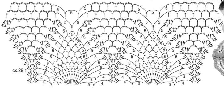 Вязаные Юбки Рисунком Ананас