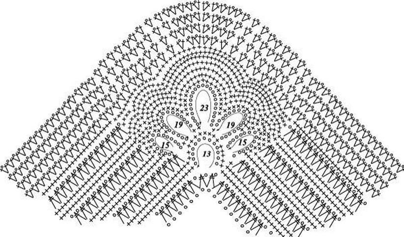 Как красиво оформить горловину вязаного изделия? . Схема обвязки горловины крючком