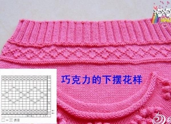 Круглая кокетка спицами для девочки мастер класс