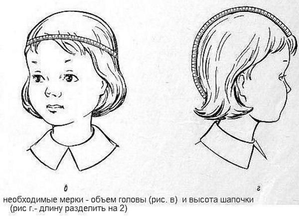 Мерки головы для вязания шапки 56