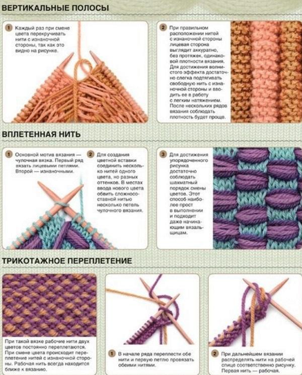 Схема вязания двумя нитками
