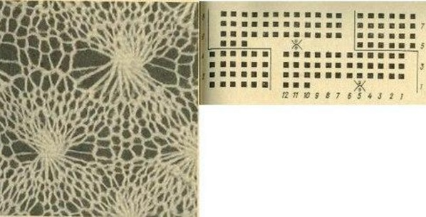 Узор паутинка спицами схема фото 334