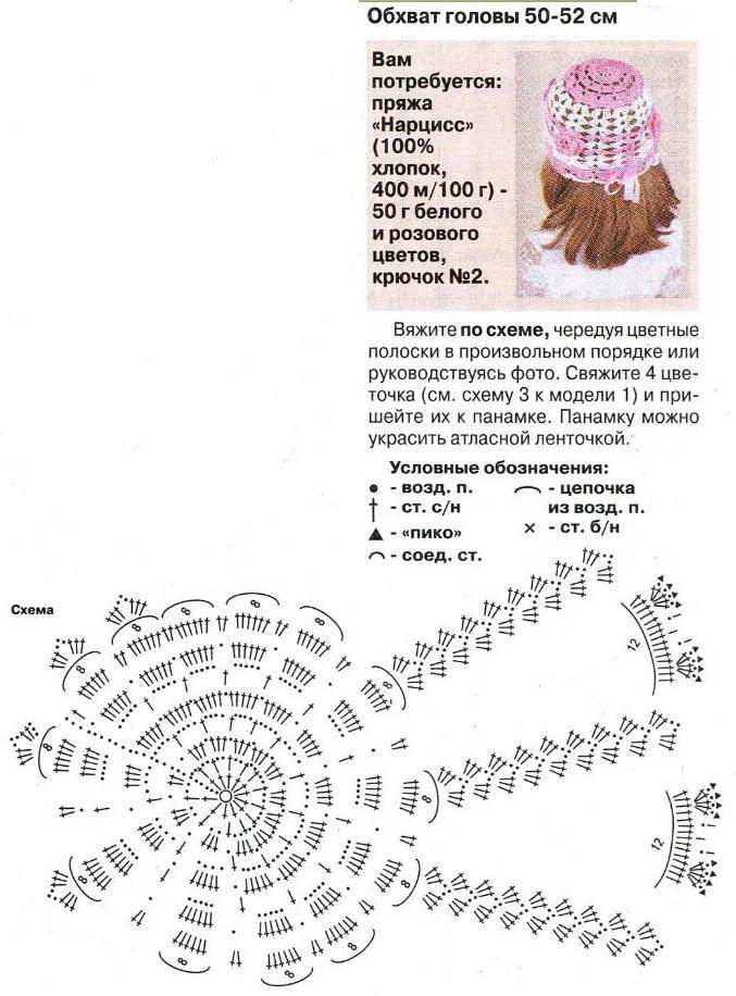 Детские шапочки крючком / Вязание крючком / Детская одежда крючком