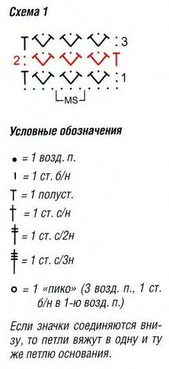 Кружевная кофта с запахом связана крючком 3,5 и 4.Кофта крючком схема бесплатно jcomments on.
