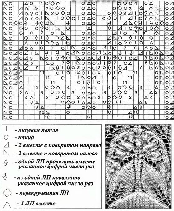 """"""",""""master-class.my1.ru"""